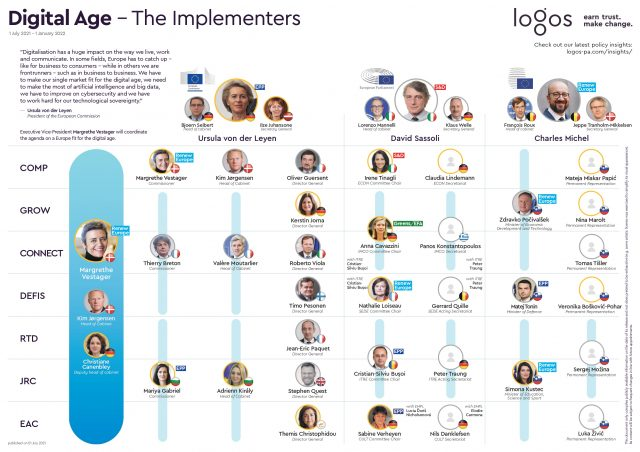 TheImplementers_DigitalAge
