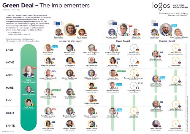 TheImplementers_GreenDeal
