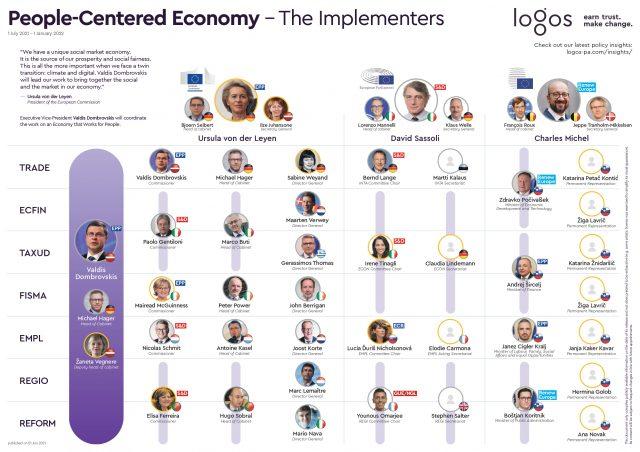 TheImplementers_PeopleCenteredEconomy
